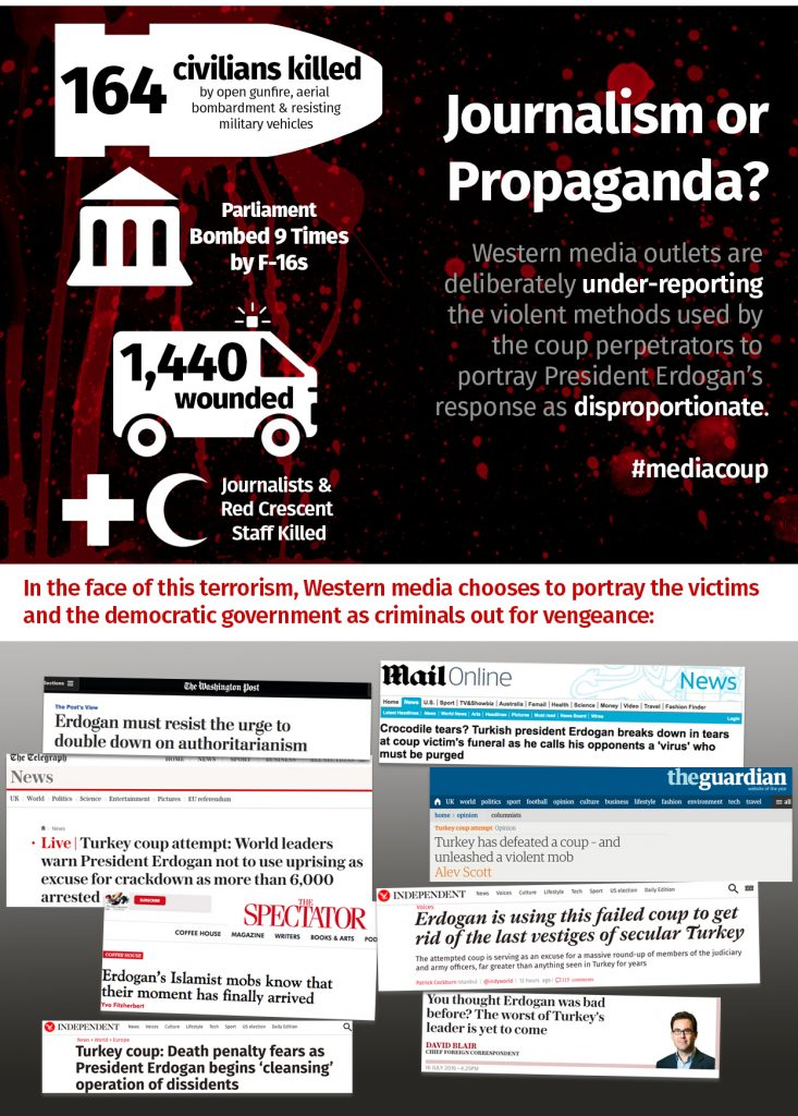 Coup Violence infographic