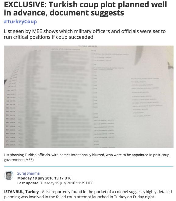 coup lists