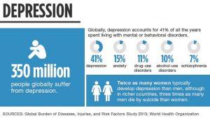 depression stats2